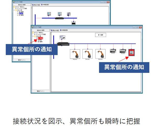 networkmap_iot2.jpg