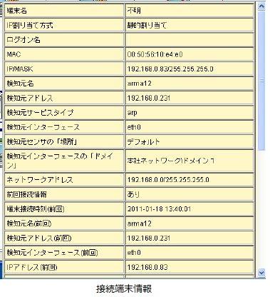 networkmap_terminal.JPG