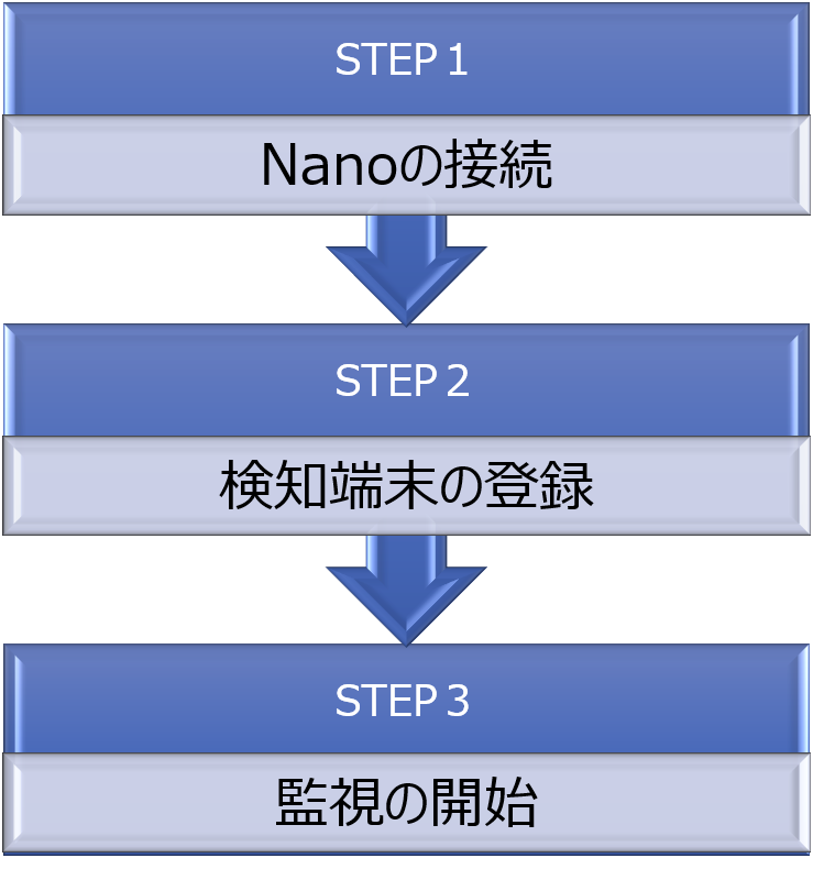 nano_process.png