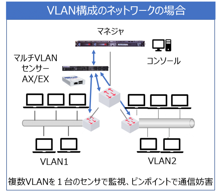 feature1_vlan.png